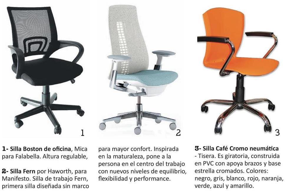 Sillas Ergonomicas Para Oficina Peru.Sillas Operativas Contract Workplaces